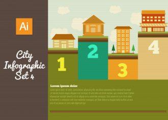 City Infographics Vector Set 4 Infographics retro
