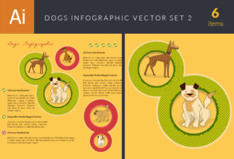 Dogs Infographic Set 2 Infographics doodle