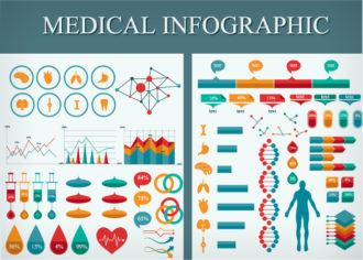 Medical Infographic Vector Infographics heart