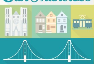 San Francisco Vector Vector packs flat
