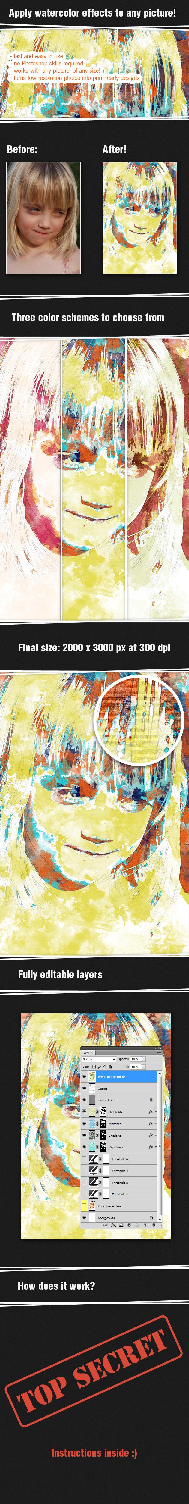 Watercolor-Photoshop-Action designtnt addons watercolor large